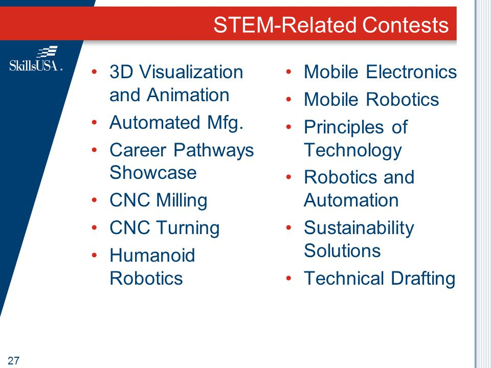 STEM-Related Contests 3D Visualization and Animation Automated Mfg. Career Pathways Showcase CNC Milling CNC Turning Humanoid Robotics Mobile Electron
