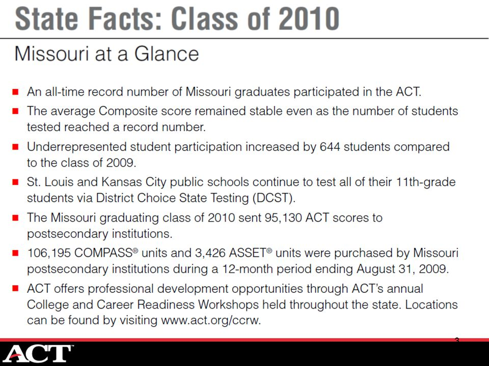 34 ACT National Curriculum Survey 2009 Do secondary instructors reduce expectations for students they perceive are not college bound.
