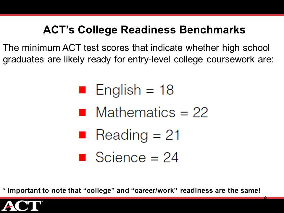 17 2009 ACT-tested High School Graduates: College Ready WhiteUnderrepresented minority
