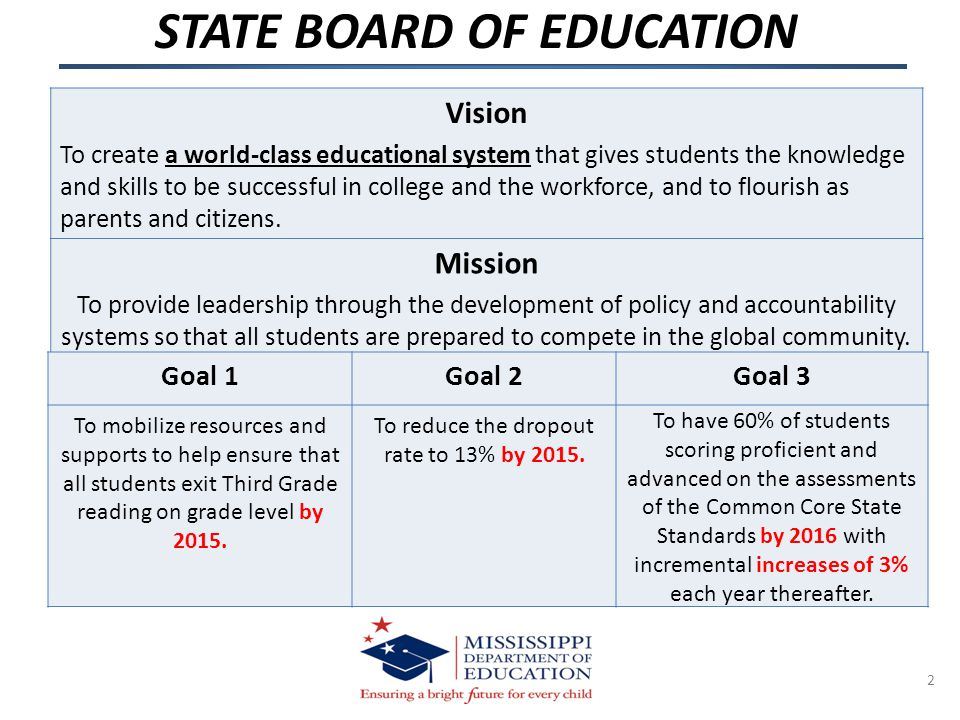 1.Every 8 th -grade student must exit 8 th grade with an individual career and academic plan that is updated each year.