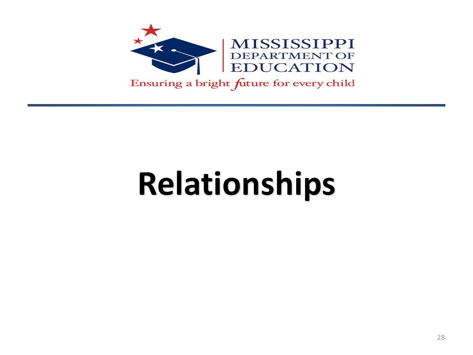 Relationships 28