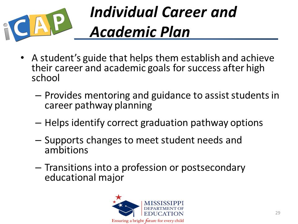 A student's guide that helps them establish and achieve their career and academic goals for success after high school – Provides mentoring and guidance to assist students in career pathway planning – Helps identify correct graduation pathway options – Supports changes to meet student needs and ambitions – Transitions into a profession or postsecondary educational major Individual Career and Academic Plan 29