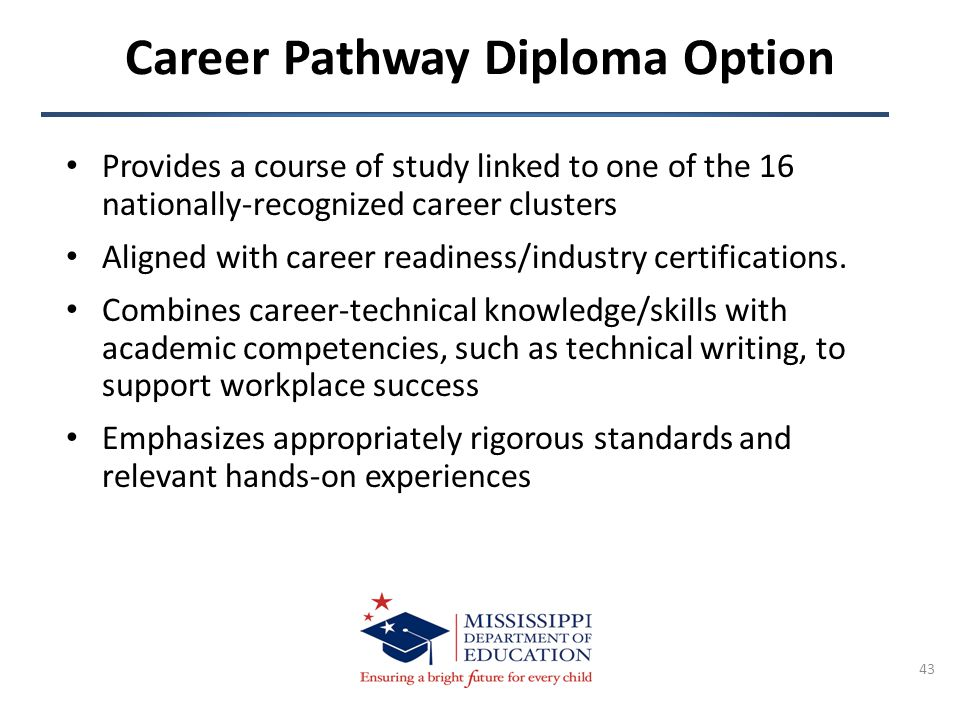 Career Pathway Diploma Option Provides a course of study linked to one of the 16 nationally-recognized career clusters Aligned with career readiness/industry certifications.