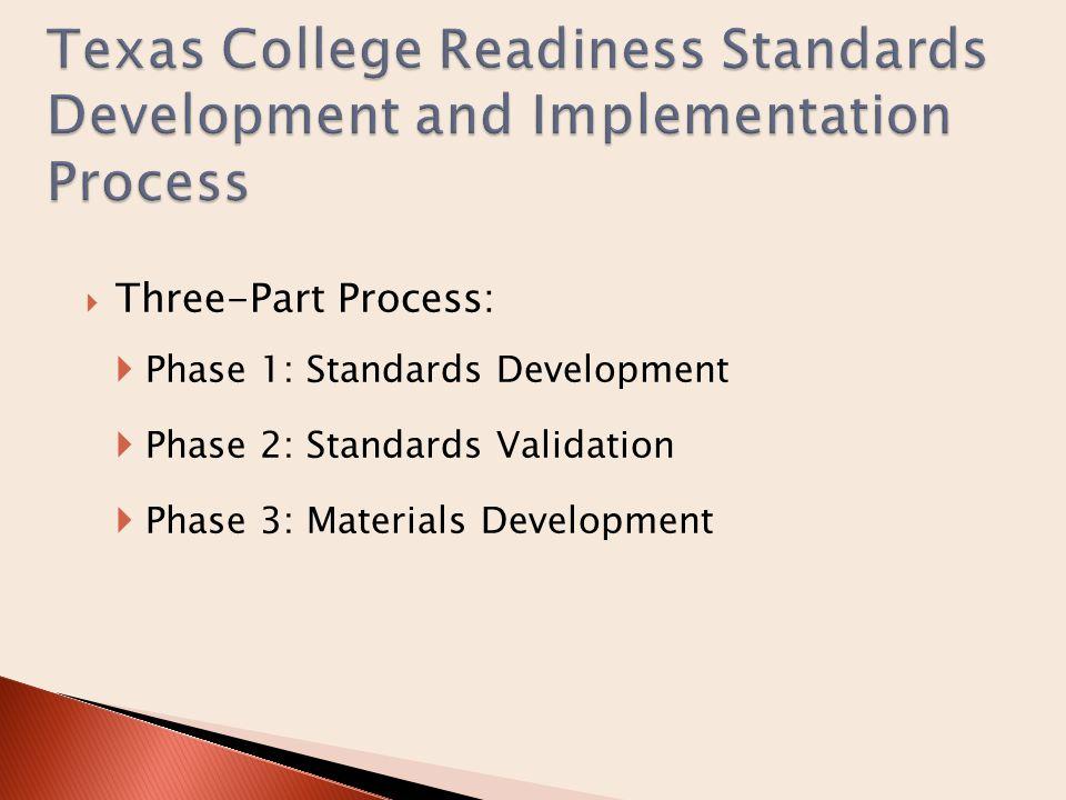  Three-Part Process:  Phase 1: Standards Development  Phase 2: Standards Validation  Phase 3: Materials Development