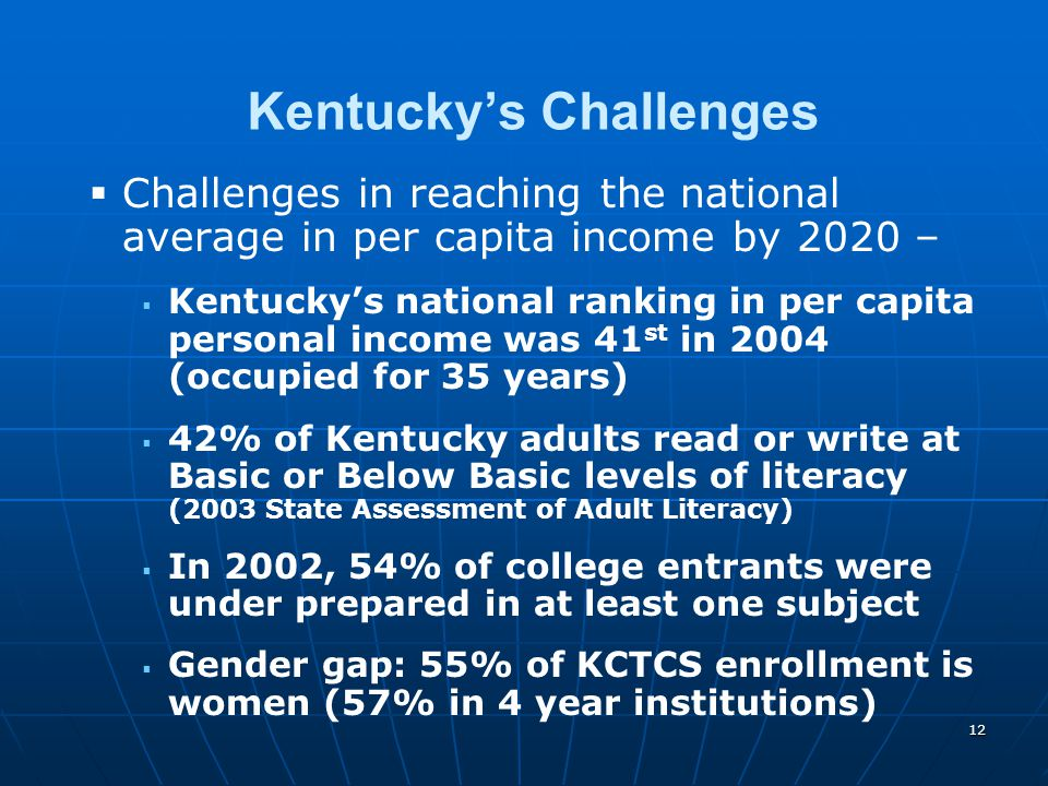 12 Kentucky's Challenges  Challenges in reaching the national average in per capita income by 2020 –  Kentucky's national ranking in per capita personal income was 41 st in 2004 (occupied for 35 years)  42% of Kentucky adults read or write at Basic or Below Basic levels of literacy (2003 State Assessment of Adult Literacy)  In 2002, 54% of college entrants were under prepared in at least one subject  Gender gap: 55% of KCTCS enrollment is women (57% in 4 year institutions)