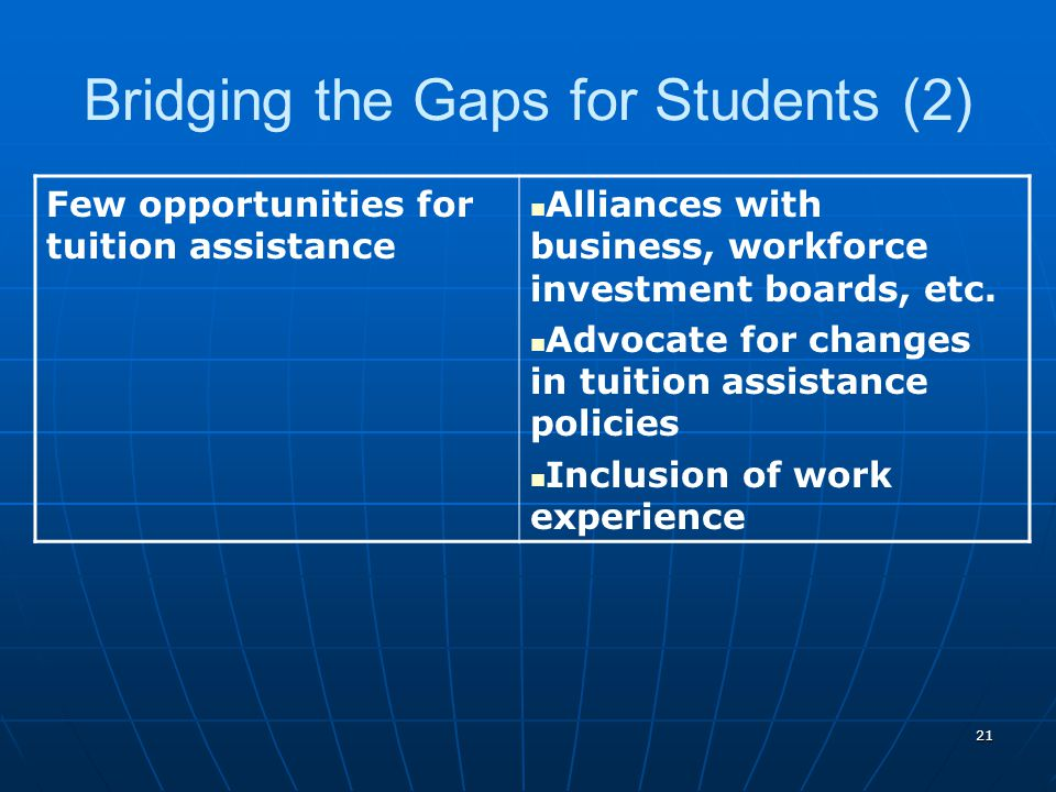 21 Bridging the Gaps for Students (2) Few opportunities for tuition assistance Alliances with business, workforce investment boards, etc. Advocate for