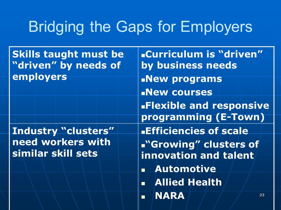 "23 Bridging the Gaps for Employers Skills taught must be ""driven"" by needs of employers Curriculum is ""driven"" by business needs New programs New cour"