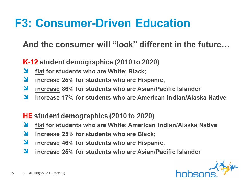 15SEE January 27, 2012 Meeting F3: Consumer-Driven Education And the consumer will look different in the future… K-12 student demographics (2010 to 2020) flat for students who are White; Black; increase 25% for students who are Hispanic; increase 36% for students who are Asian/Pacific Islander increase 17% for students who are American Indian/Alaska Native HE student demographics (2010 to 2020) flat for students who are White; American Indian/Alaska Native increase 25% for students who are Black; increase 46% for students who are Hispanic; increase 25% for students who are Asian/Pacific Islander