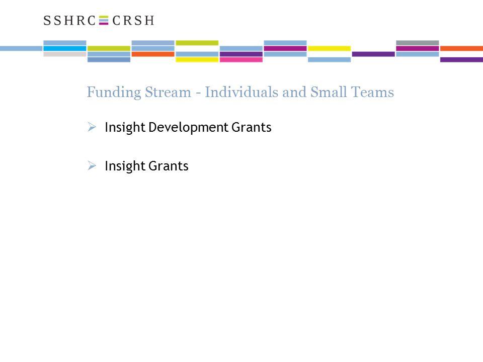  Insight Development Grants  Insight Grants