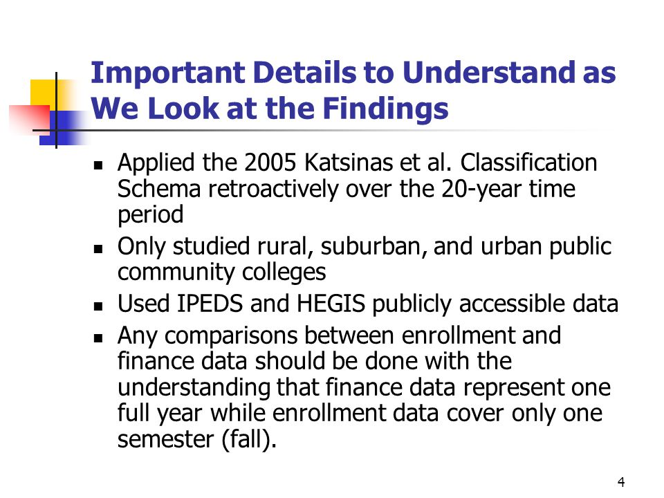 4 Important Details to Understand as We Look at the Findings Applied the 2005 Katsinas et al. Classification Schema retroactively over the 20-year tim