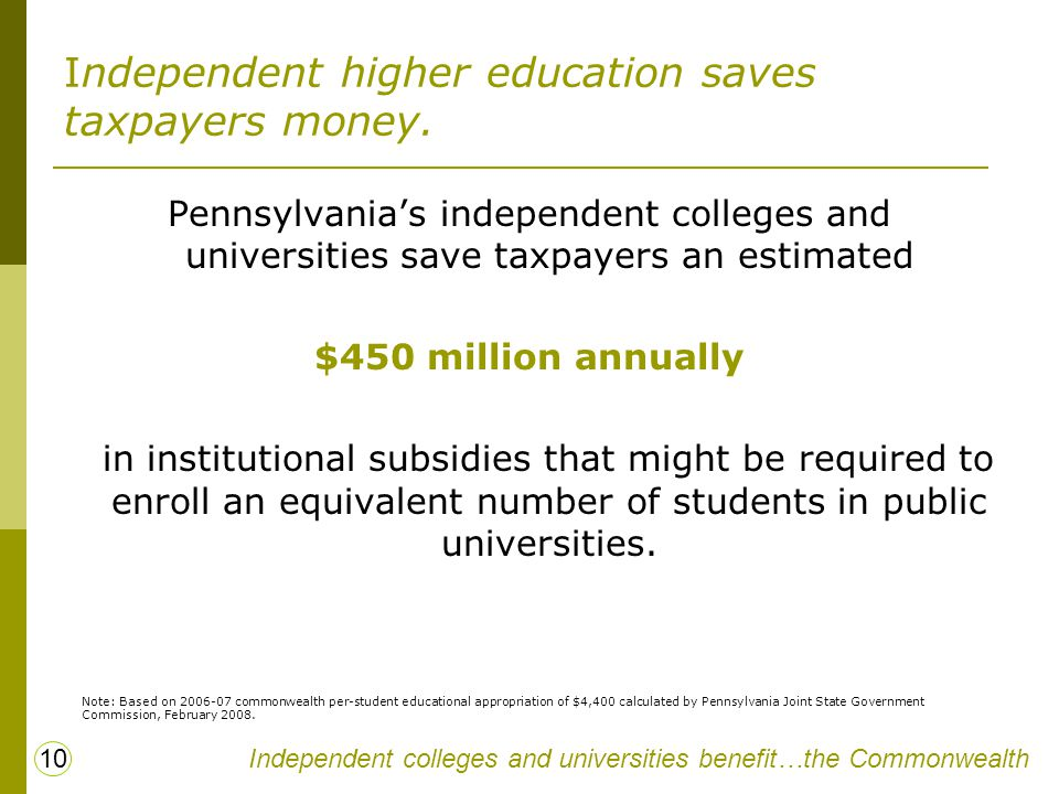 Independent higher education saves taxpayers money. Pennsylvania's independent colleges and universities save taxpayers an estimated $450 million annu