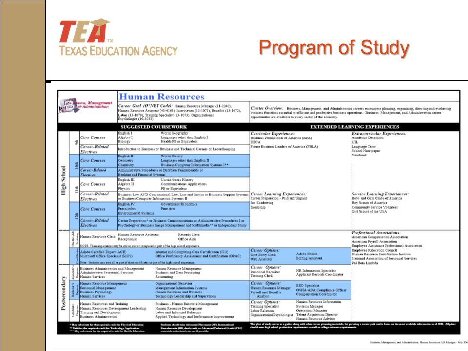 Program of Study 16
