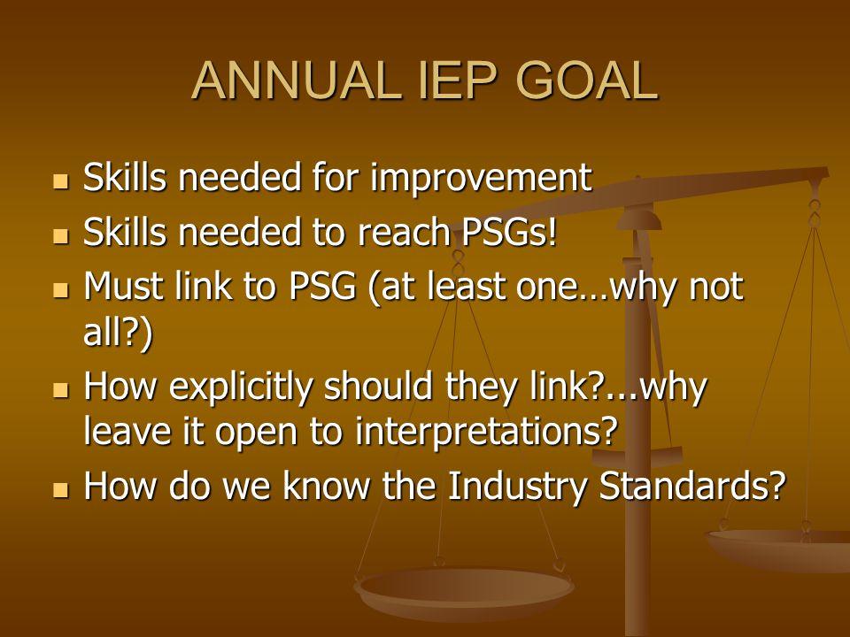 ANNUAL IEP GOAL Skills needed for improvement Skills needed for improvement Skills needed to reach PSGs! Skills needed to reach PSGs! Must link to PSG