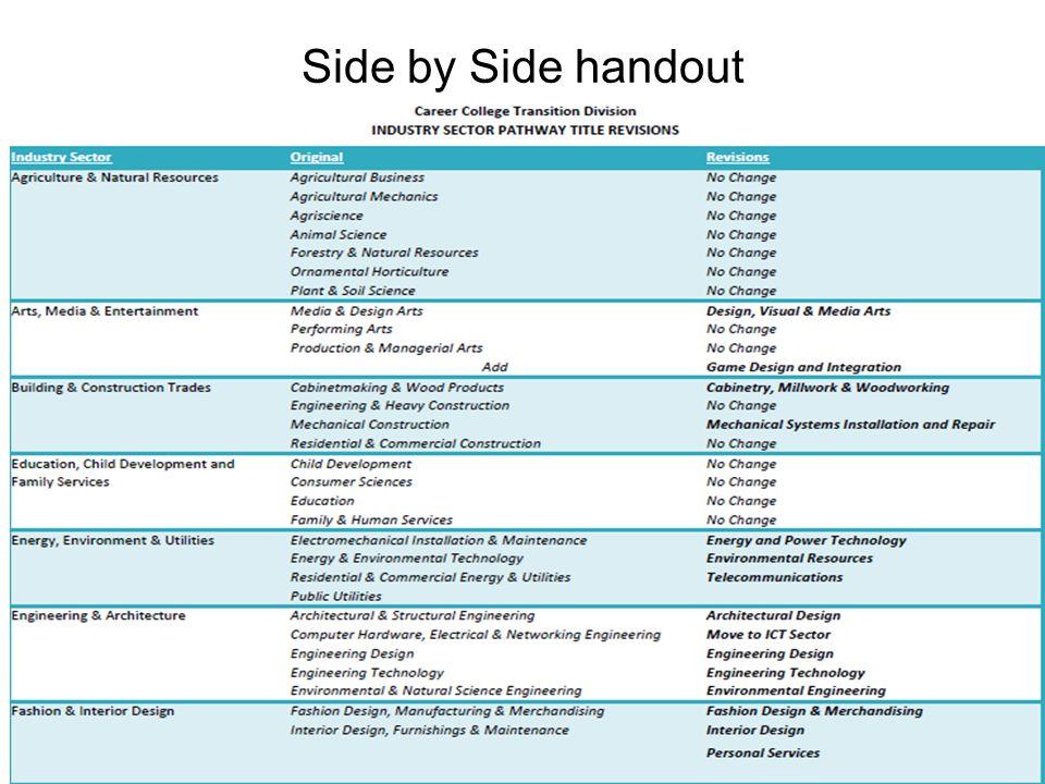 28 Side by Side handout