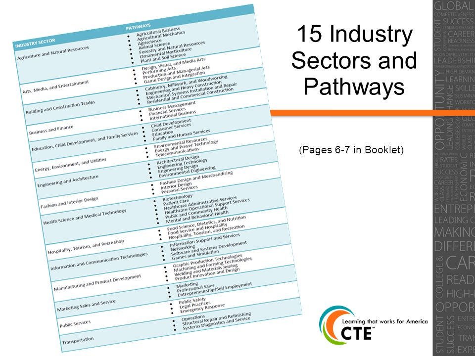 15 Industry Sectors and Pathways 30 (Pages 6-7 in Booklet)