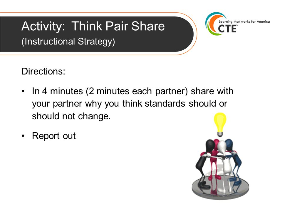 Activity: Think Pair Share (Instructional Strategy) Directions: In 4 minutes (2 minutes each partner) share with your partner why you think standards should or should not change.
