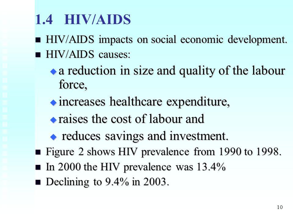 10 1.4HIV/AIDS HIV/AIDS impacts on social economic development.