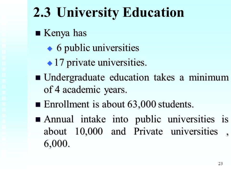 23 2.3 University Education Kenya has Kenya has  6 public universities  17 private universities.