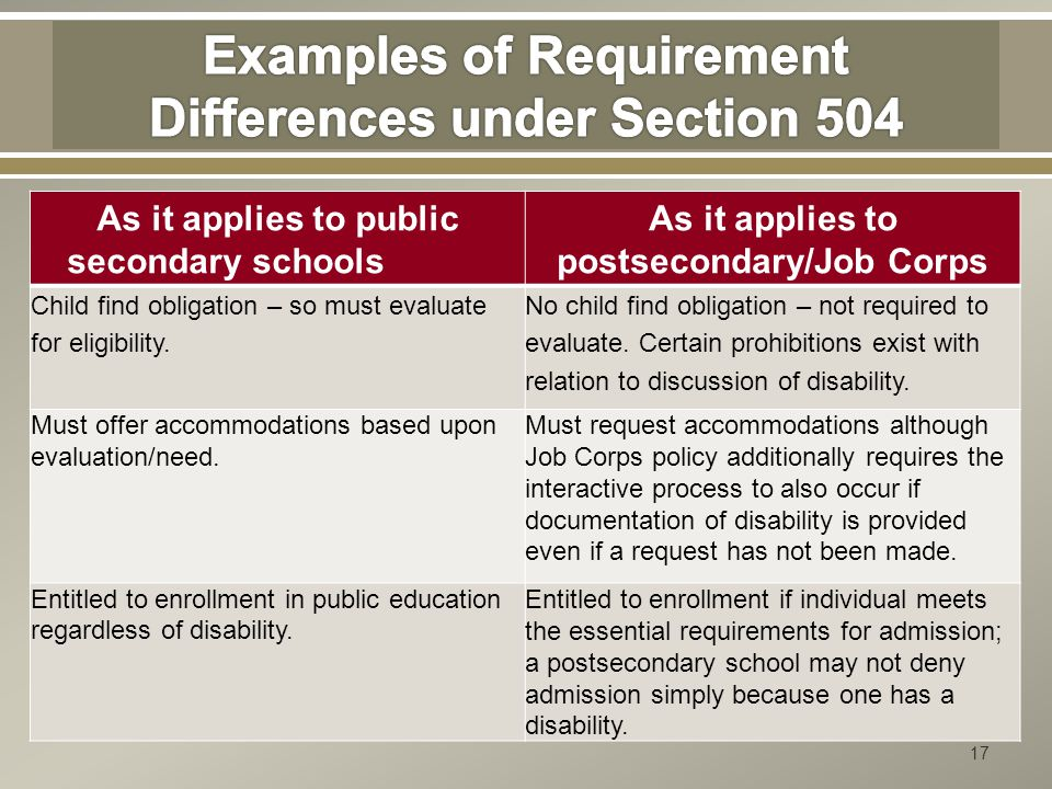 As it applies to public secondary schools As it applies to postsecondary/Job Corps Child find obligation – so must evaluate for eligibility.