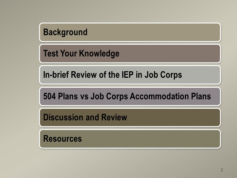 2 BackgroundTest Your KnowledgeIn-brief Review of the IEP in Job Corps504 Plans vs Job Corps Accommodation PlansDiscussion and ReviewResources
