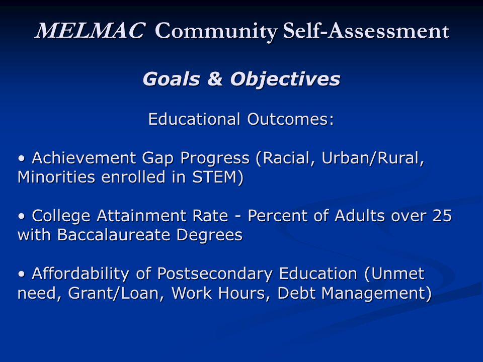 MELMAC Community Self-Assessment Goals & Objectives Educational Outcomes: Achievement Gap Progress (Racial, Urban/Rural, Minorities enrolled in STEM)