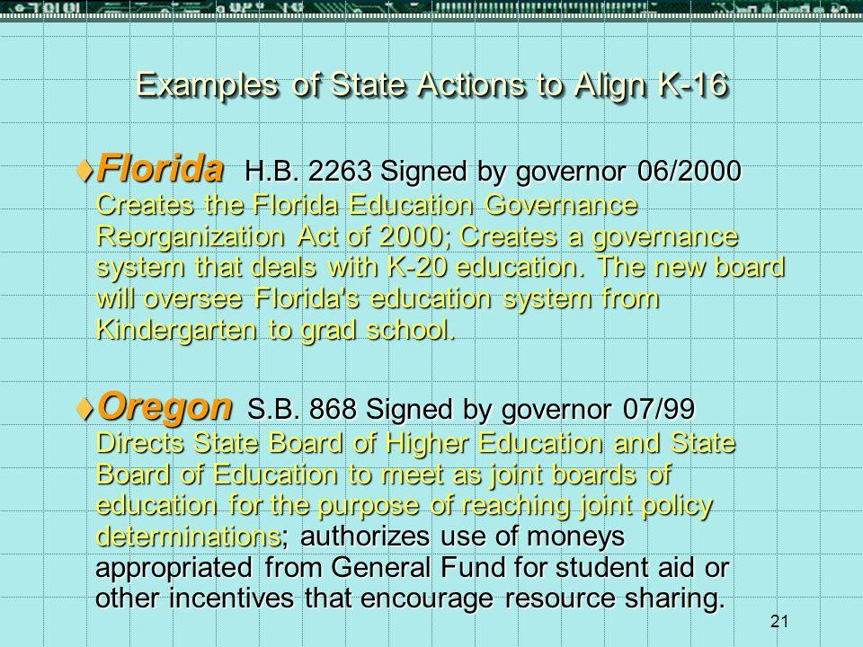 21  Florida H.B.