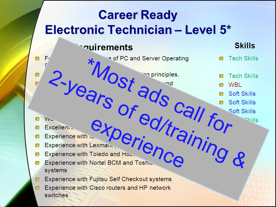 Career Ready Electronic Technician – Level 5* Requirements Fundamental knowledge of PC and Server Operating Systems. Fundamental knowledge of networki