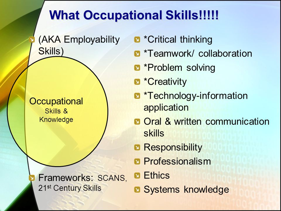 What Occupational Skills!!!!! (AKA Employability Skills) Frameworks: SCANS, 21 st Century Skills *Critical thinking *Teamwork/ collaboration *Problem