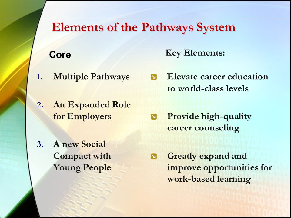 Elements of the Pathways System Core 1. Multiple Pathways 2. An Expanded Role for Employers 3. A new Social Compact with Young People Key Elements: El