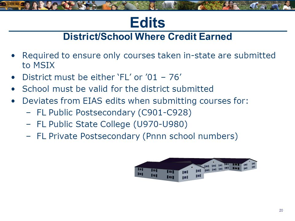 20 Edits District/School Where Credit Earned Required to ensure only courses taken in-state are submitted to MSIX District must be either 'FL' or '01 – 76' School must be valid for the district submitted Deviates from EIAS edits when submitting courses for: –FL Public Postsecondary (C901-C928) –FL Public State College (U970-U980) –FL Private Postsecondary (Pnnn school numbers)