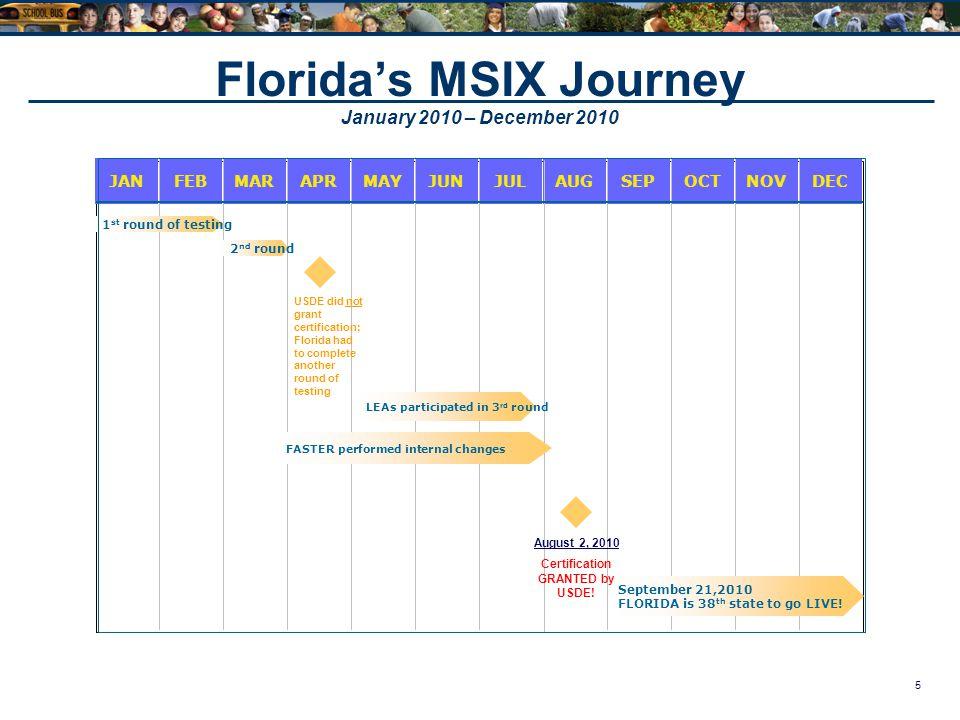 5 Florida's MSIX Journey January 2010 – December 2010 JANFEBMARAPRMAYJUNJULAUGSEPOCTNOVDEC 1 st round of testing FASTER performed internal changes September 21,2010 FLORIDA is 38 th state to go LIVE.