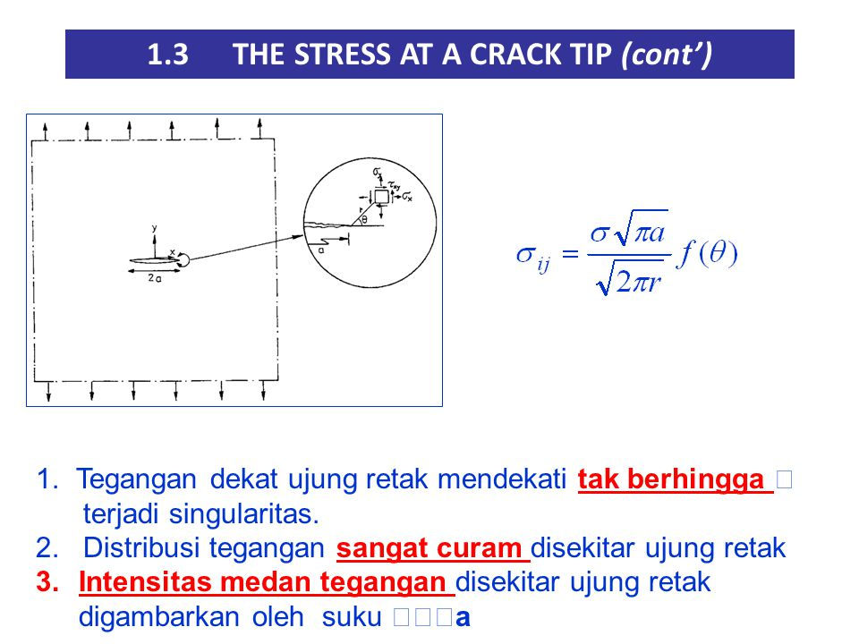 1.3THE STRESS AT A CRACK TIP (cont') 1.