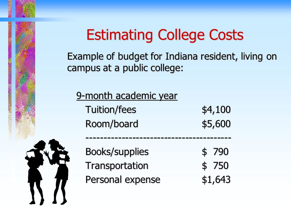 Estimating College Costs Example of budget for Indiana resident, living on campus at a public college: 9-month academic year 9-month academic year Tuition/fees$4,100 Room/board$5,600 ----------------------------------------- Books/supplies$ 790 Transportation$ 750 Personal expense$1,643