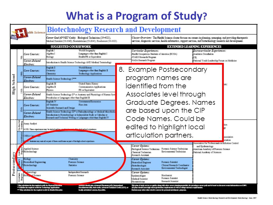 What is a Program of Study ? 8. Example Postsecondary program names are identified from the Associates level through Graduate Degrees. Names are based
