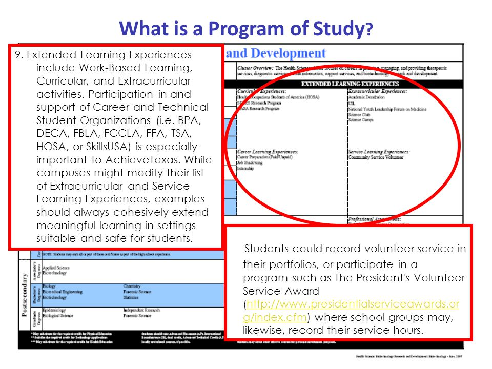 What is a Program of Study ? 9. Extended Learning Experiences include Work-Based Learning, Curricular, and Extracurricular activities. Participation i