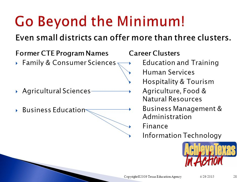 Former CTE Program Names  Family & Consumer Sciences  Agricultural Sciences  Business Education Career Clusters  Education and Training  Human Services  Hospitality & Tourism  Agriculture, Food & Natural Resources  Business Management & Administration  Finance  Information Technology 4/29/2015Copyright©2009 Texas Education Agency28 Even small districts can offer more than three clusters.