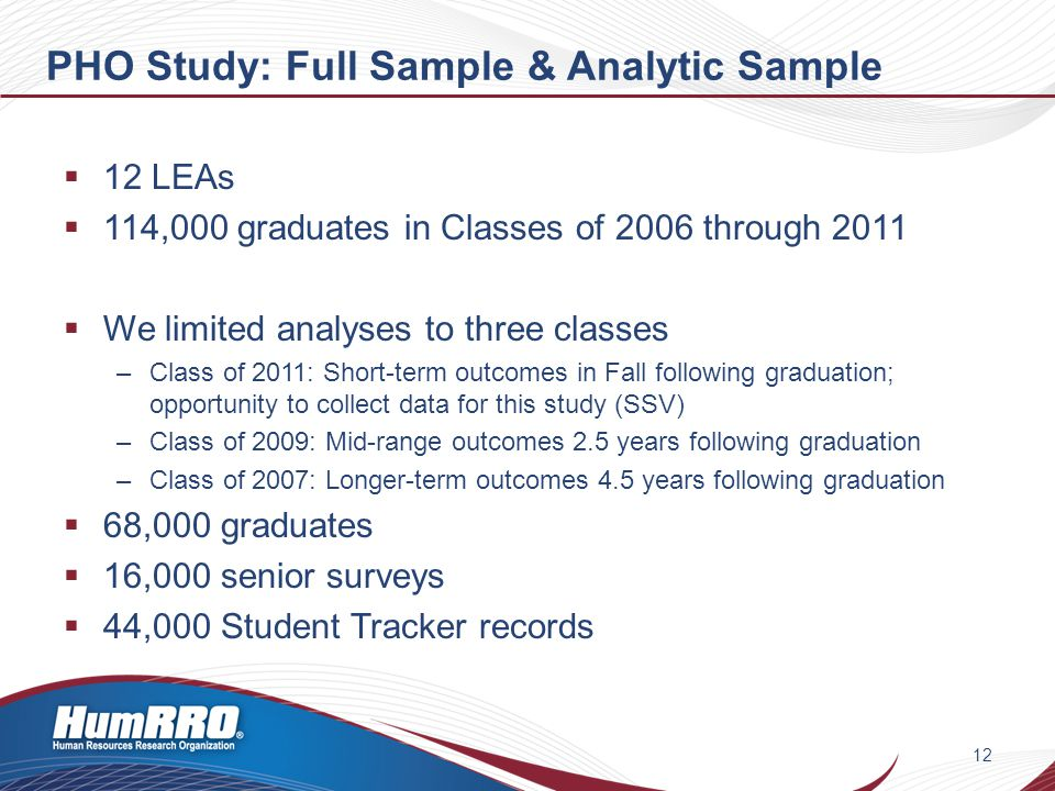 PHO Study: Full Sample & Analytic Sample  12 LEAs  114,000 graduates in Classes of 2006 through 2011  We limited analyses to three classes –Class of 2011: Short-term outcomes in Fall following graduation; opportunity to collect data for this study (SSV) –Class of 2009: Mid-range outcomes 2.5 years following graduation –Class of 2007: Longer-term outcomes 4.5 years following graduation  68,000 graduates  16,000 senior surveys  44,000 Student Tracker records 12
