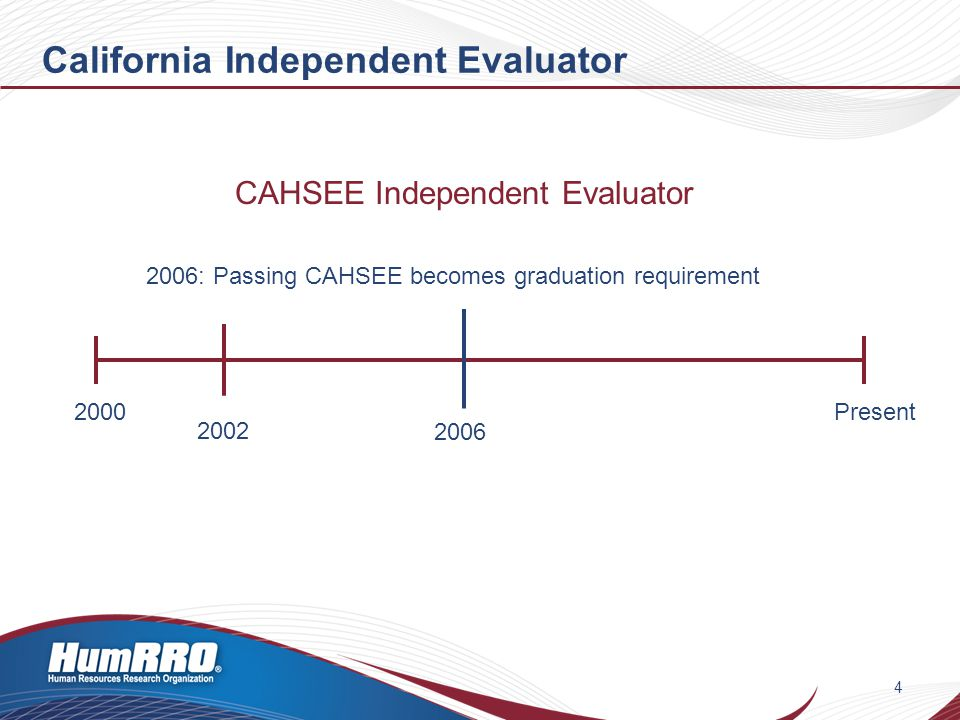 California Independent Evaluator 5 2000Present CAHSEE Independent Evaluator 2010: Post High School Outcomes (PHO) Study was authorized PHO Study 20062010 2002