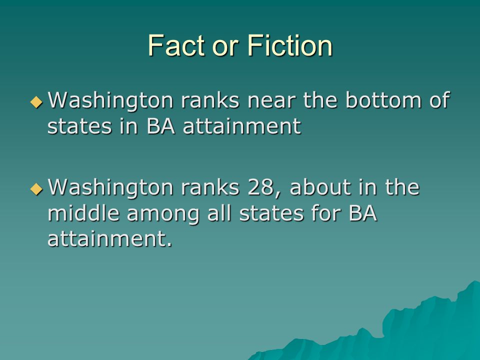 Fact or Fiction  Washington ranks near the bottom of states in BA attainment  Washington ranks 28, about in the middle among all states for BA attainment.