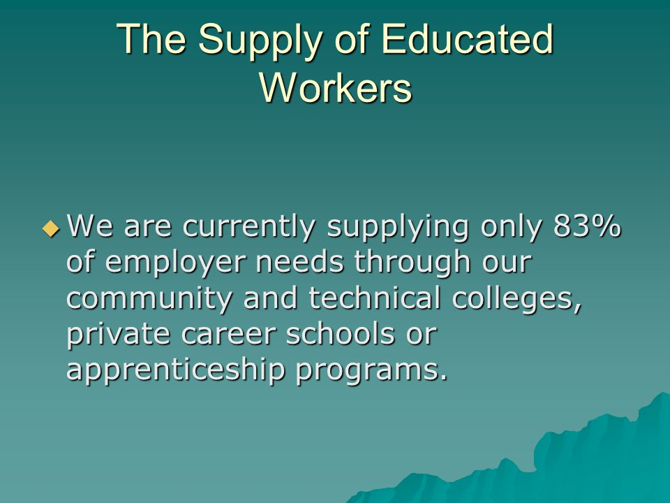 The Supply of Educated Workers  We are currently supplying only 83% of employer needs through our community and technical colleges, private career schools or apprenticeship programs.