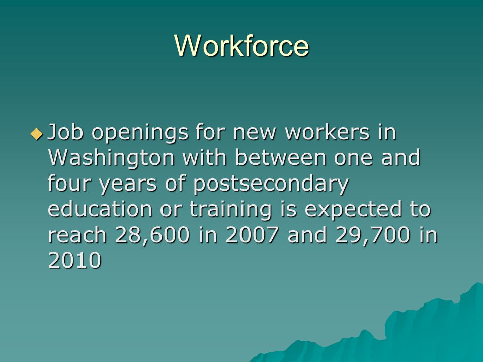 Workforce  Job openings for new workers in Washington with between one and four years of postsecondary education or training is expected to reach 28,600 in 2007 and 29,700 in 2010
