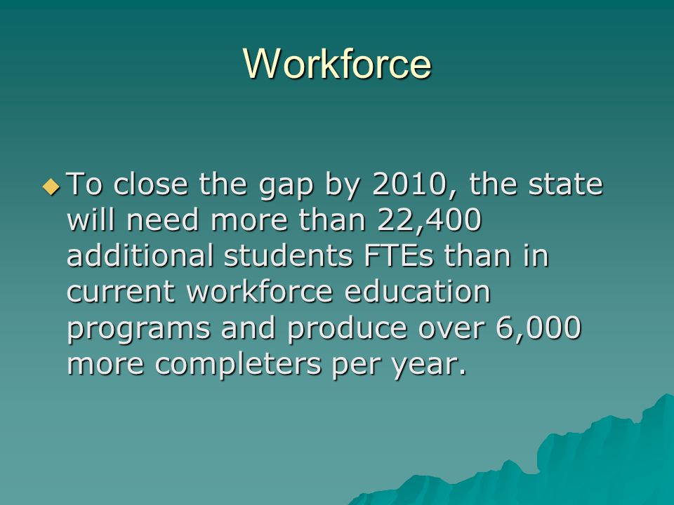 Workforce  To close the gap by 2010, the state will need more than 22,400 additional students FTEs than in current workforce education programs and produce over 6,000 more completers per year.