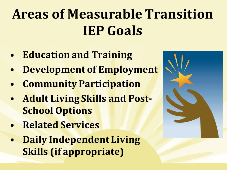 Areas of Measurable Transition IEP Goals Education and Training Development of Employment Community Participation Adult Living Skills and Post- School Options Related Services Daily Independent Living Skills (if appropriate)