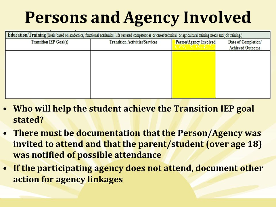 Persons and Agency Involved Who will help the student achieve the Transition IEP goal stated.