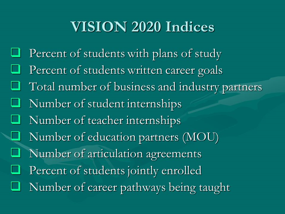VISION 2020 Indices  Percent of students with plans of study  Percent of students written career goals  Total number of business and industry partners  Number of student internships  Number of teacher internships  Number of education partners (MOU)  Number of articulation agreements  Percent of students jointly enrolled  Number of career pathways being taught