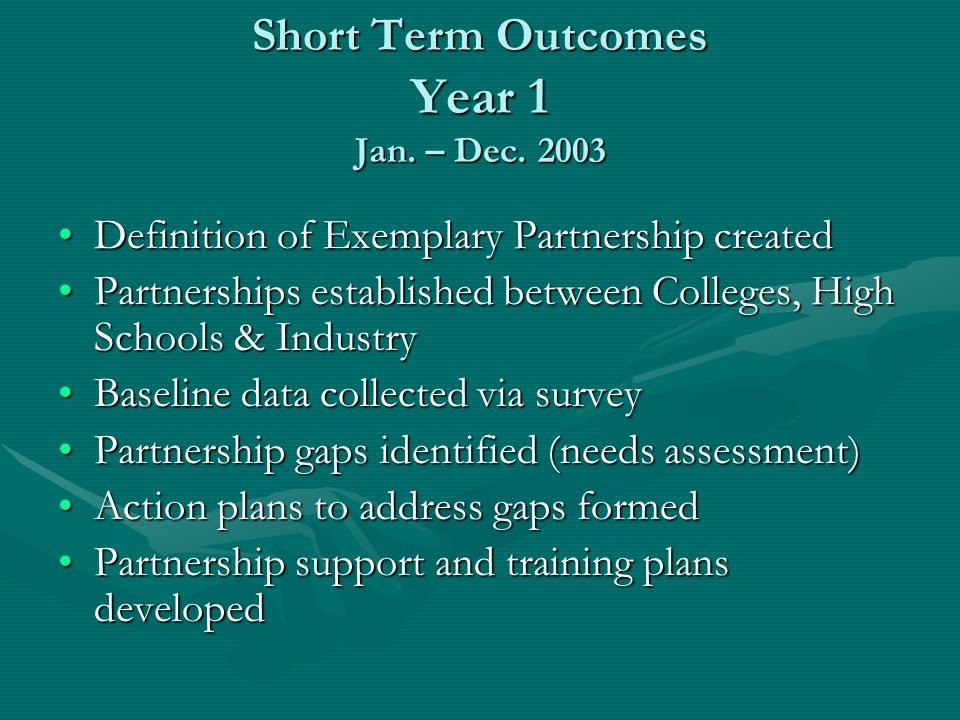 Short Term Outcomes Year 1 Jan.– Dec.