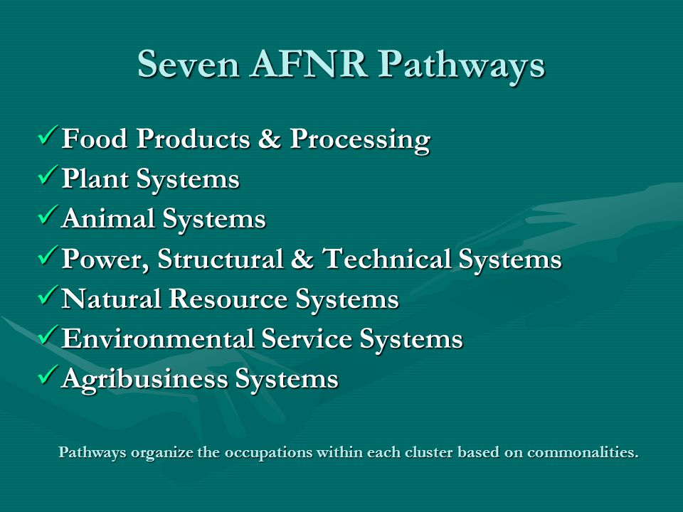 Food Products & Processing Food Products & Processing Plant Systems Plant Systems Animal Systems Animal Systems Power, Structural & Technical Systems Power, Structural & Technical Systems Natural Resource Systems Natural Resource Systems Environmental Service Systems Environmental Service Systems Agribusiness Systems Agribusiness Systems Seven AFNR Pathways Pathways organize the occupations within each cluster based on commonalities.