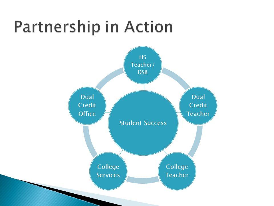Student Success HS Teacher/ DSB Dual Credit Teacher College Teacher College Services Dual Credit Office