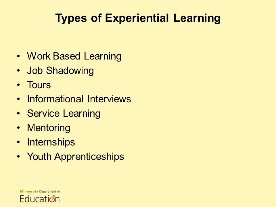Work Based Learning Job Shadowing Tours Informational Interviews Service Learning Mentoring Internships Youth Apprenticeships Types of Experiential Learning