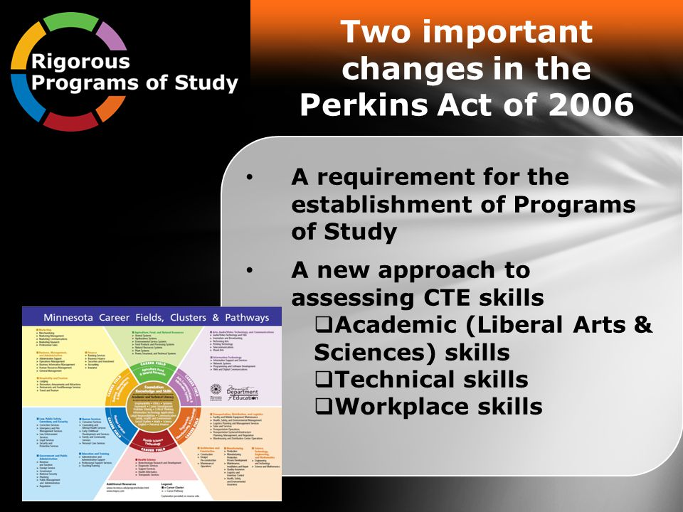 Two important changes in the Perkins Act of 2006 A requirement for the establishment of Programs of Study A new approach to assessing CTE skills  Academic (Liberal Arts & Sciences) skills  Technical skills  Workplace skills